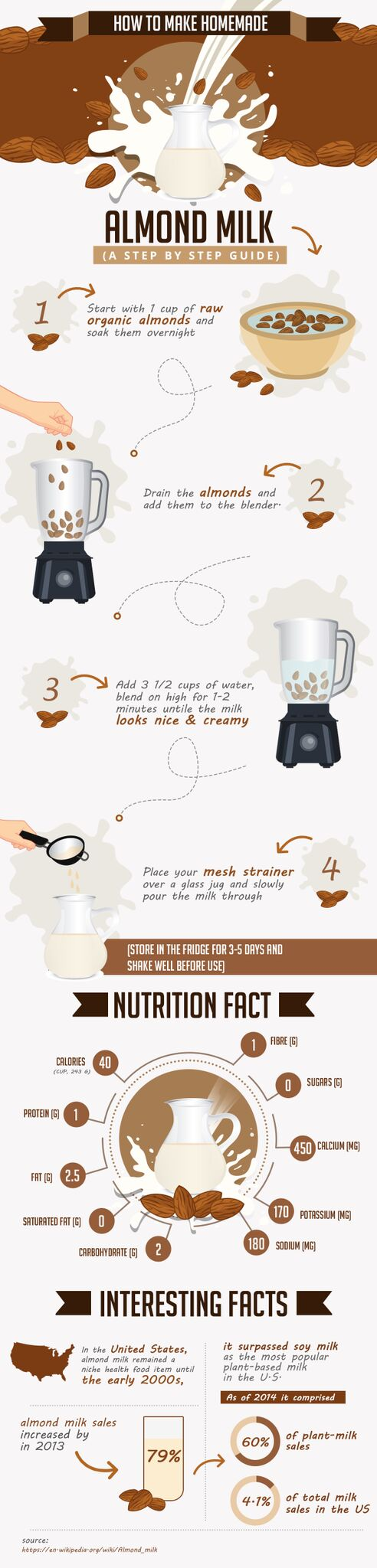 almond-milk-infographic