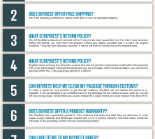 BuyBest Infographic Order Coupon Cause FAQ (C.C. FAQ)