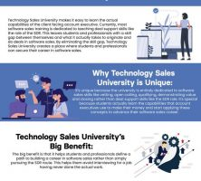 Technology Sales University – Software Sales Training