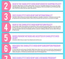 Charlotte's Web Hemp Coupon Cause FAQ (C.C. FAQ)