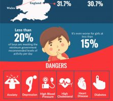 childhood-obesity-UK