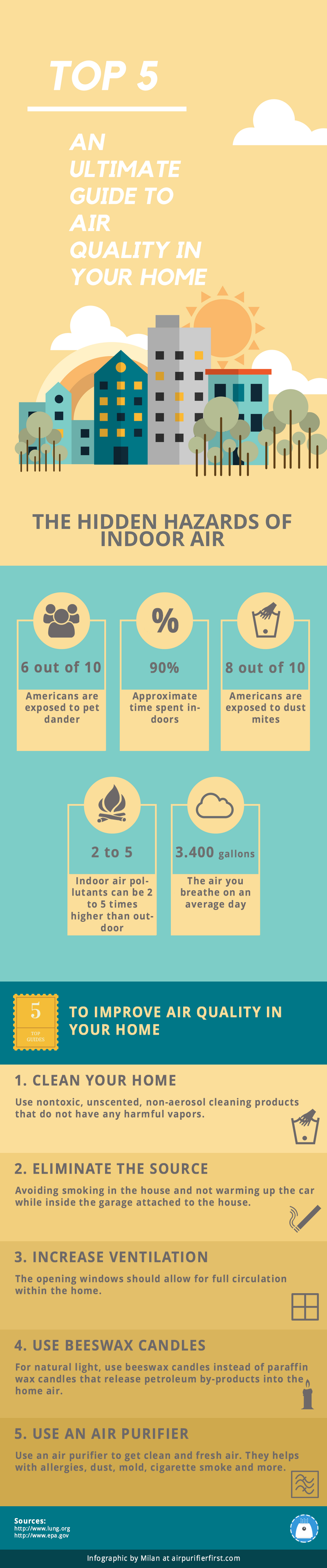 clean-air-infographic-plaza
