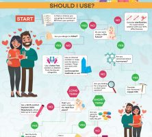 contraception-methods-infographic