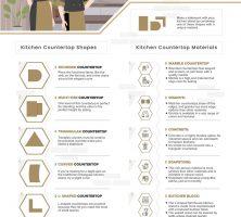Pairing Kitchen Countertop Shapes and Materials