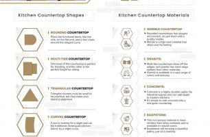 Pairing Kitchen Countertop Shapes and Materials