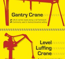 crane-infographic