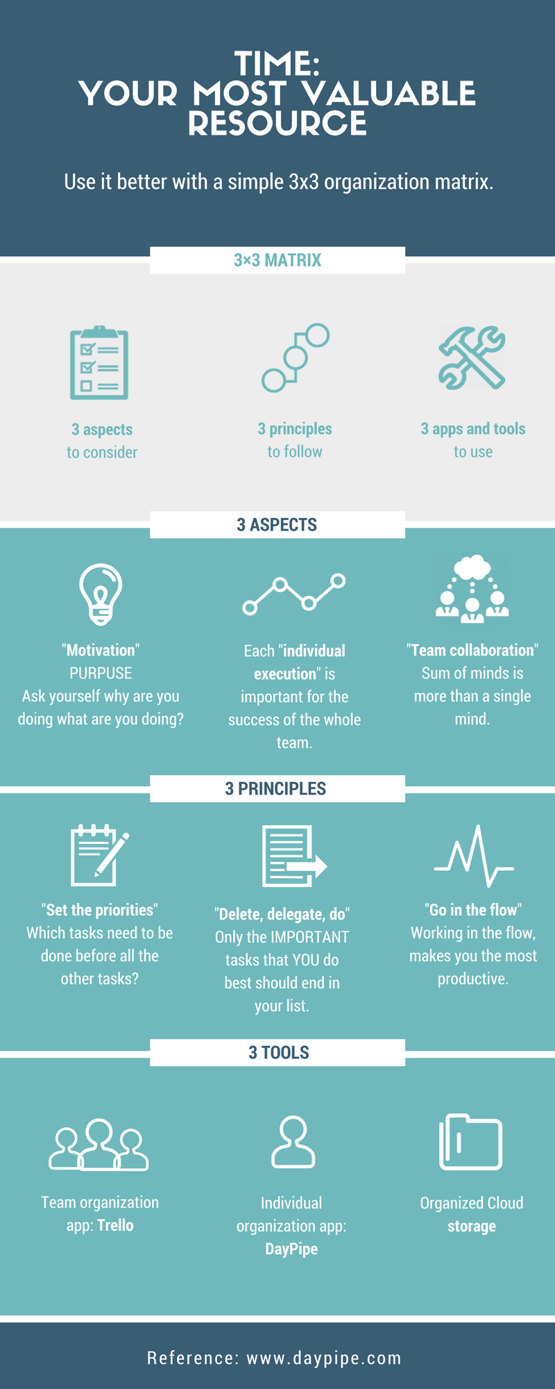 dayPipe-Infographic-3x3-time-organization-matrix