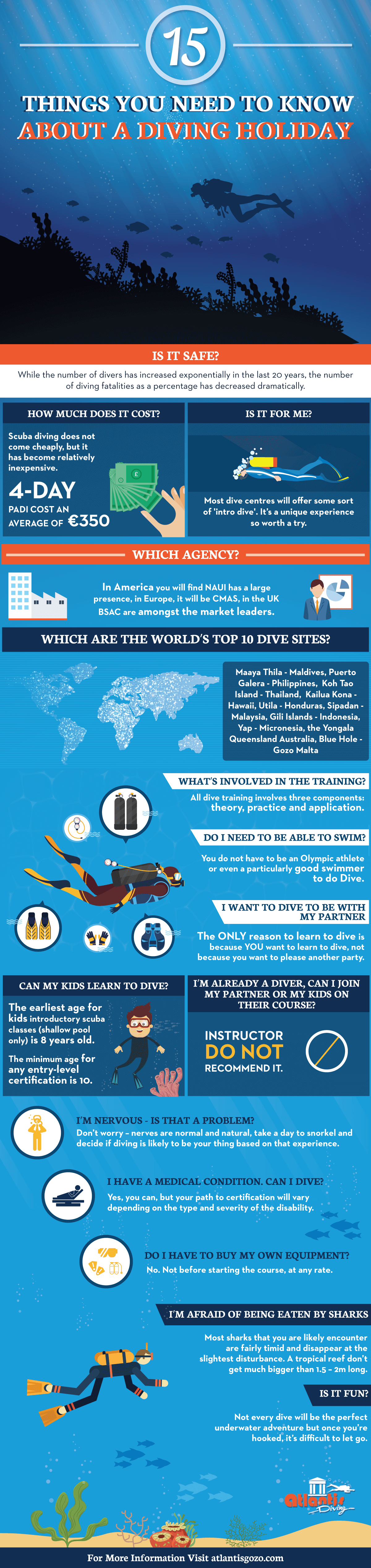 diving-infographic