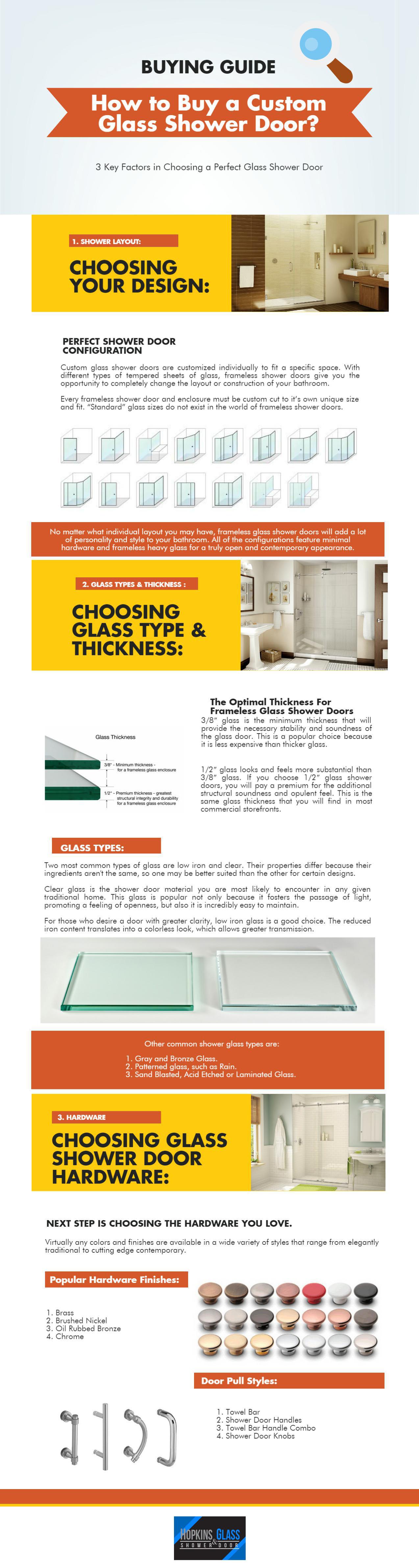How to Buy Custom Frameless Glass Shower Doors – Buying Guide