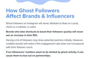 What You should Know About Ghost Followers on Instagram