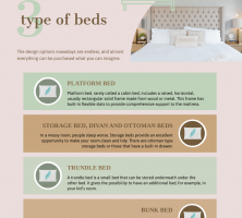 Healthy How to find the best bed