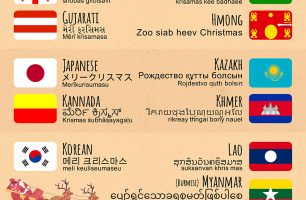 How To Say Merry Christmas In 103 Different Languages