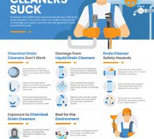 Why Liquid Drain Cleaners Suck