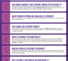 JCPenney Infographic Order Coupon Cause FAQ (C.C. FAQ)