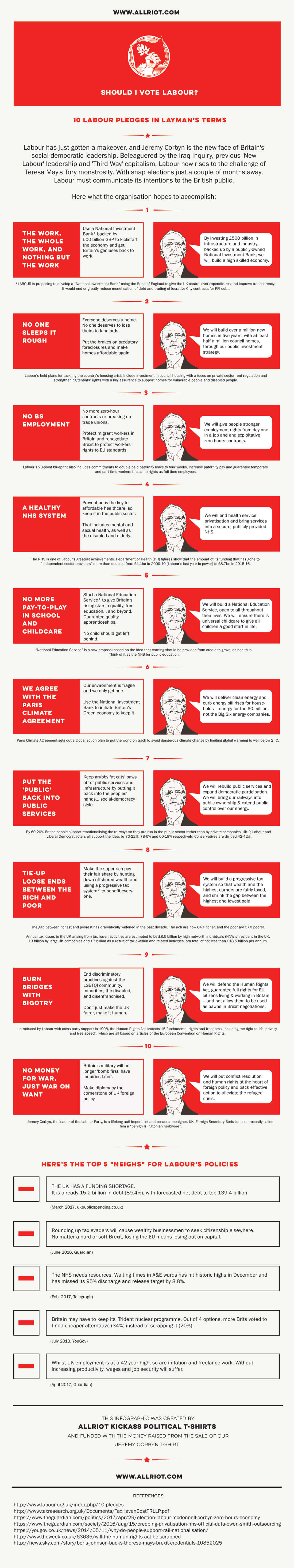 labour-party-pledges-2017-infographic-allriot