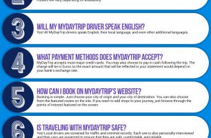 MyDay Trip Infographic Order Coupon Cause FAQ (C.C. FAQ)