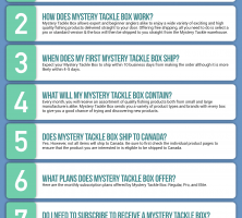 Mystery Tackle Box Infographic Order Coupon Cause FAQ (C.C. FAQ)