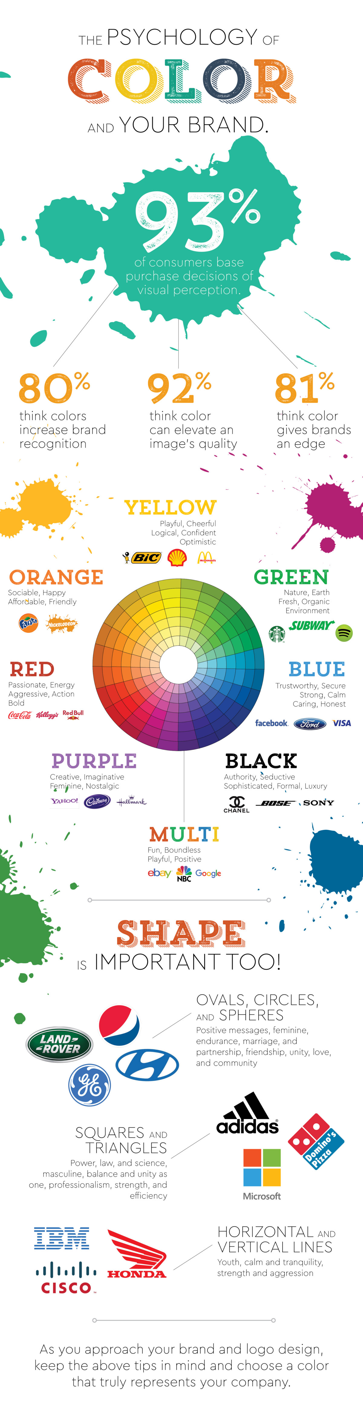 psychology-of-colors-in-logo-and-brand-design
