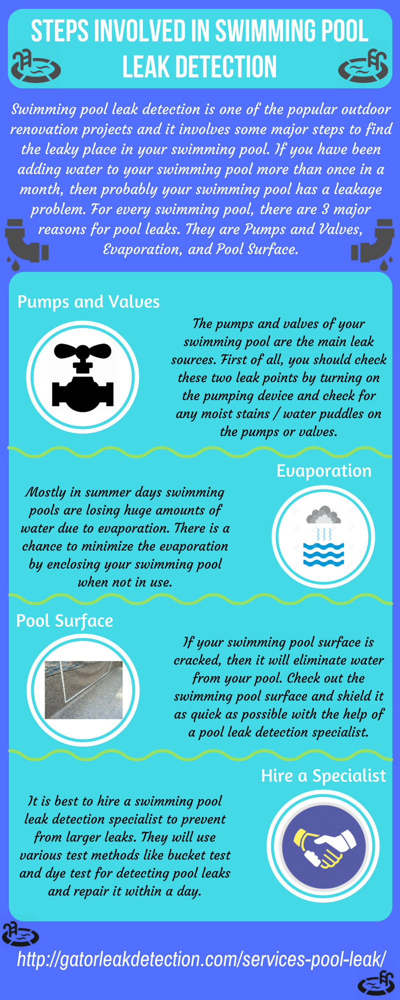 steps-involved-in-swimming-pool-leak-detection-infographic-galleryr