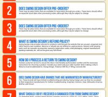Swing Design Infographic Order Coupon Cause FAQ (C.C. FAQ)
