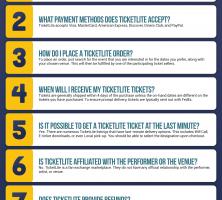TicketLite Infographic Order Coupon Cause FAQ (C.C. FAQ)