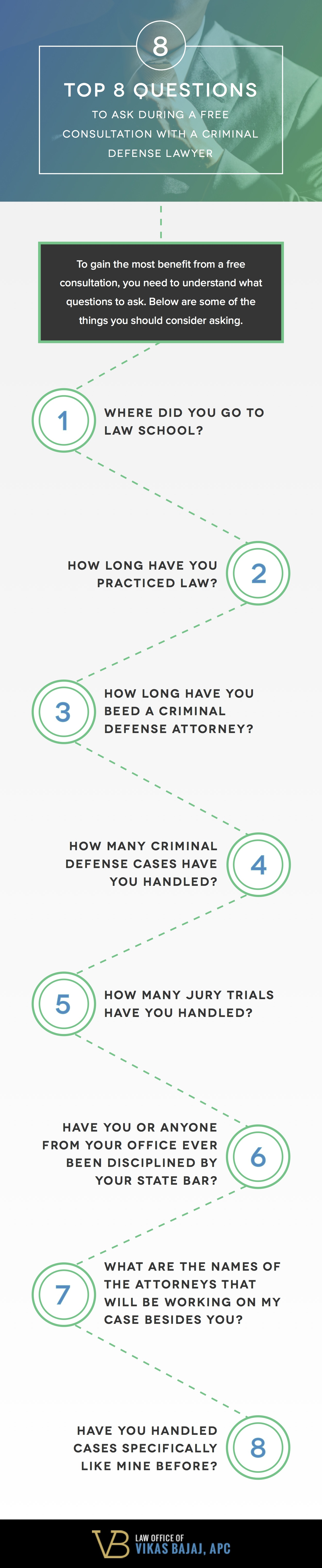 top-8-questions-to Ask Your Criminal Defense Attorney-infographic