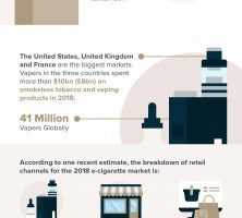The Health and Economic Impacts of a U.S. Vaping Ban